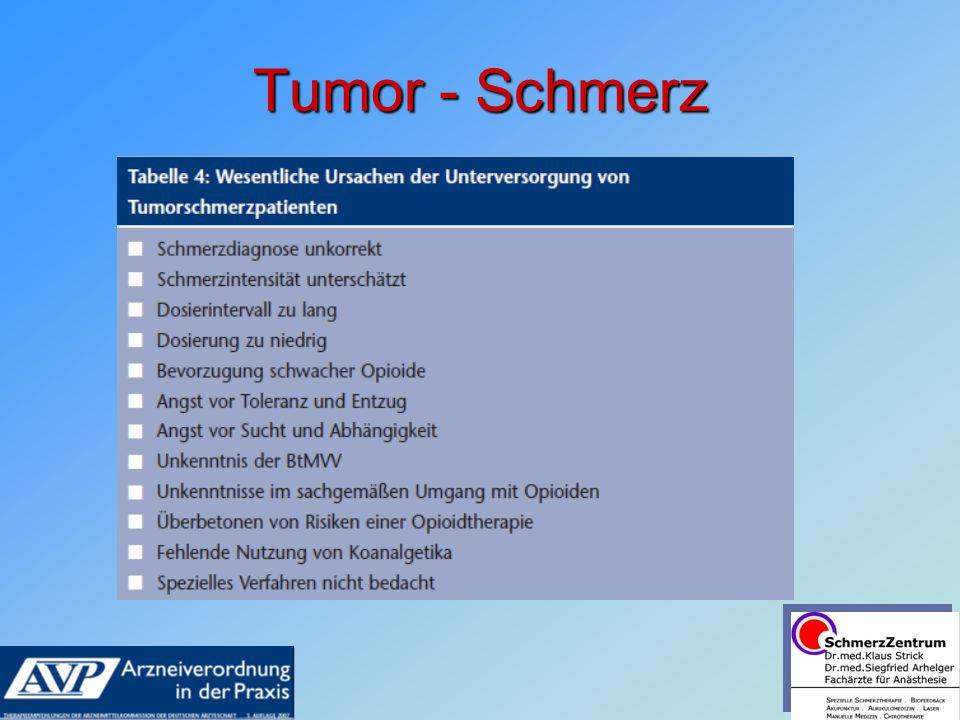 Tumor - Schmerz