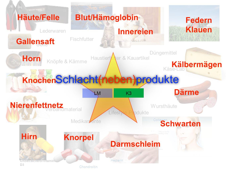Schlacht(neben)produkte
