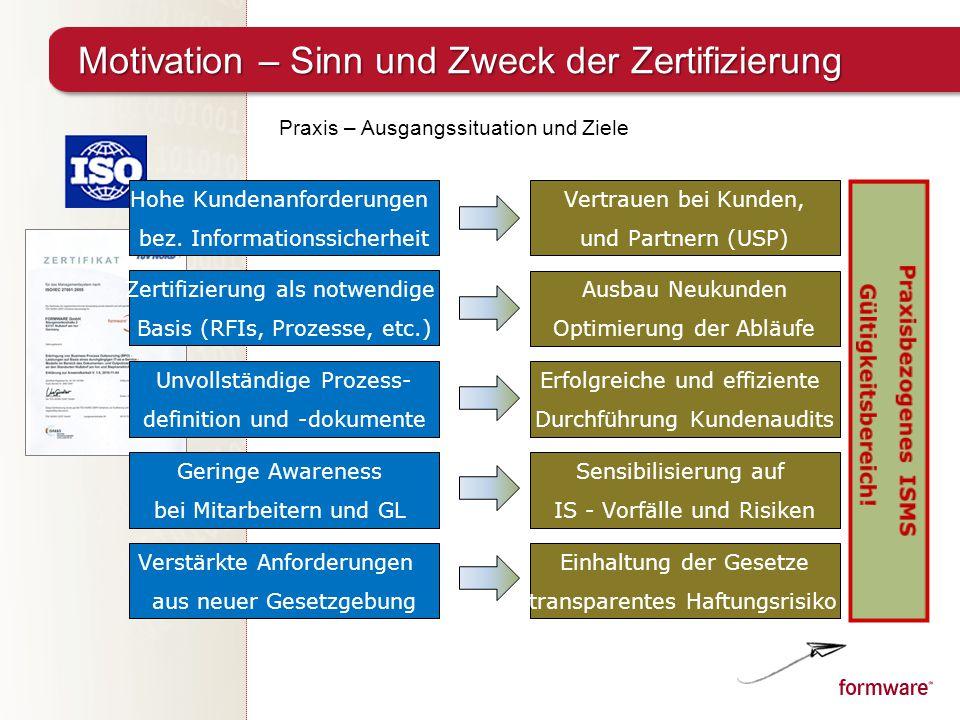 Motivation – Sinn und Zweck der Zertifizierung