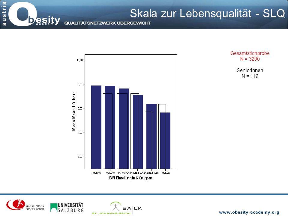Skala zur Lebensqualität - SLQ