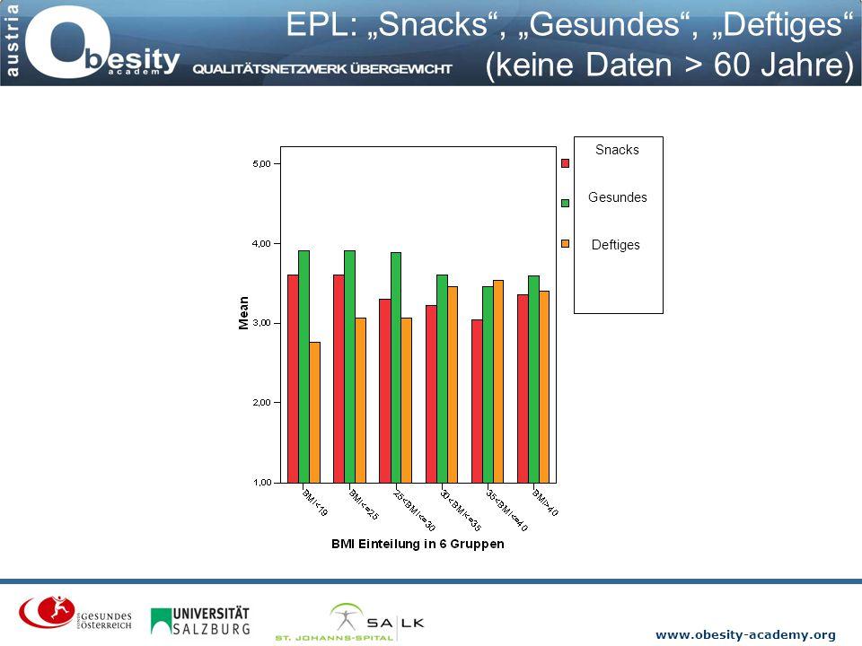 """EPL: """"Snacks , """"Gesundes , """"Deftiges (keine Daten > 60 Jahre)"""