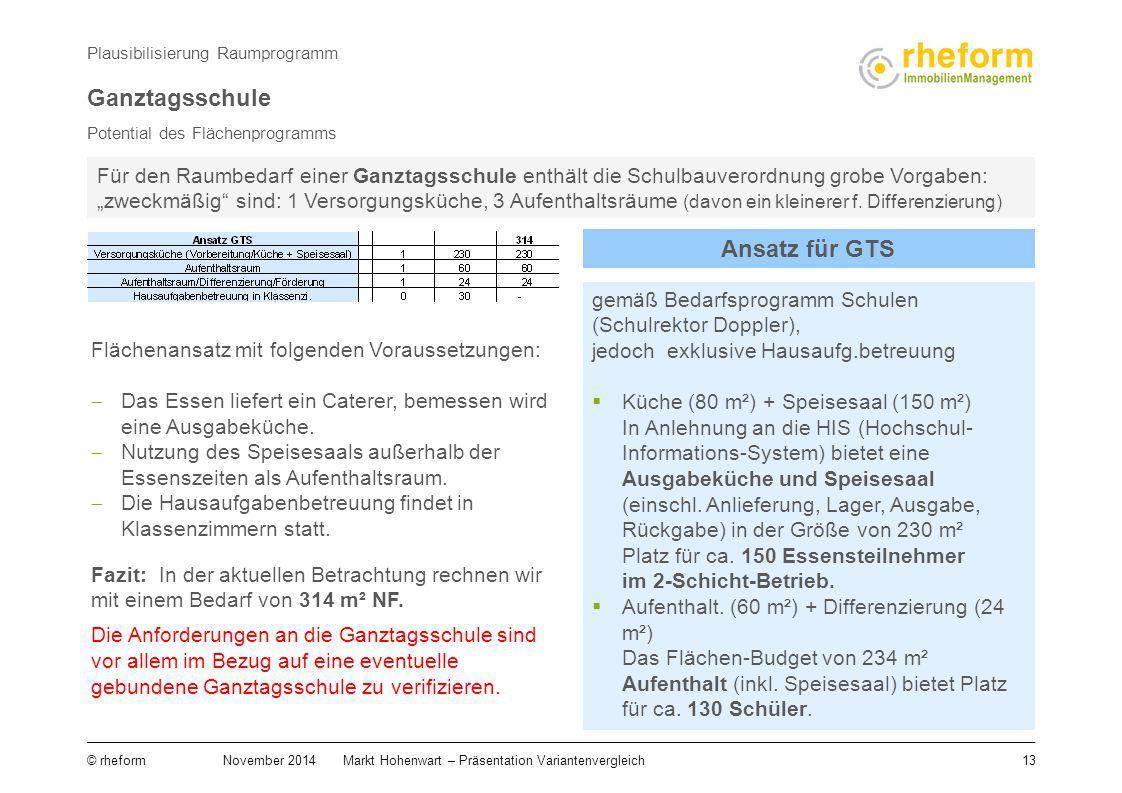 Ganztagsschule Ansatz für GTS