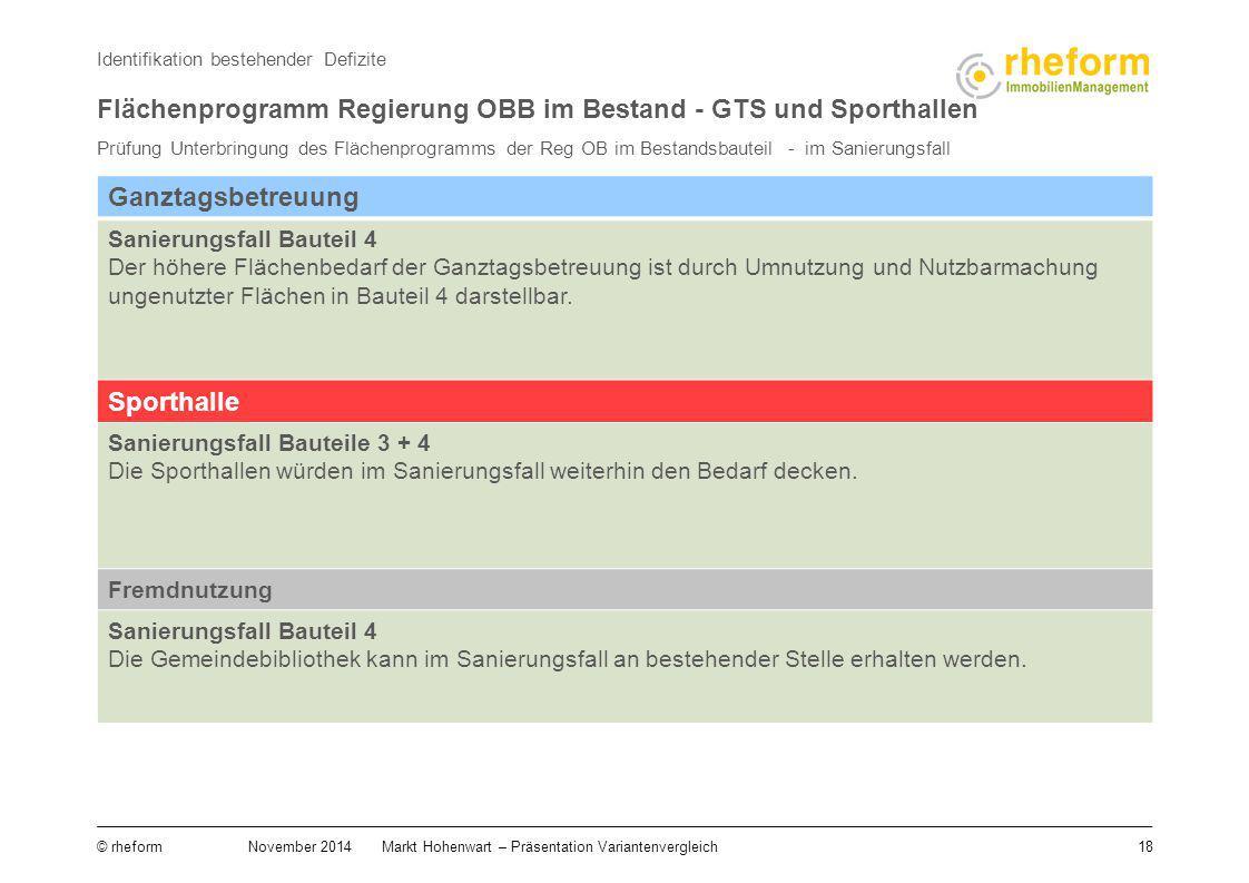 Flächenprogramm Regierung OBB im Bestand - GTS und Sporthallen