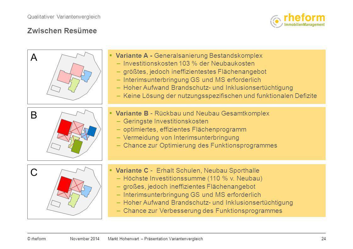 A B C Zwischen Resümee Variante A - Generalsanierung Bestandskomplex