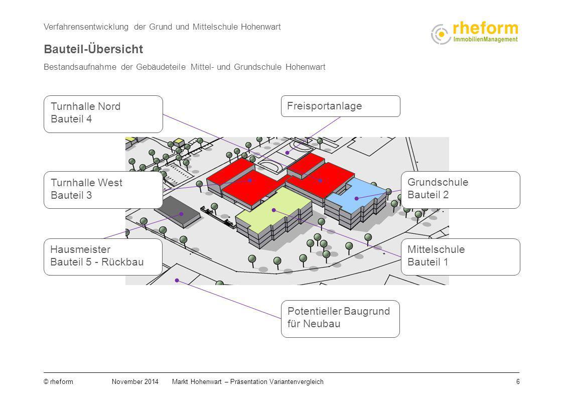 Bauteil-Übersicht Turnhalle Nord Bauteil 4 Freisportanlage