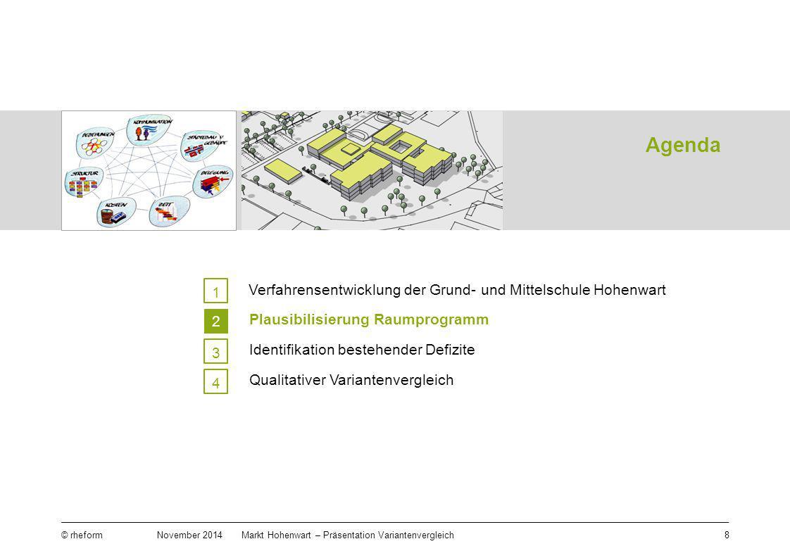 Verfahrensentwicklung der Grund- und Mittelschule Hohenwart