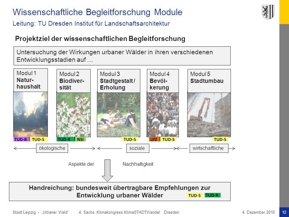 Wissenschaftliche Begleitforschung Module Leitung: TU Dresden Institut für Landschaftsarchitektur