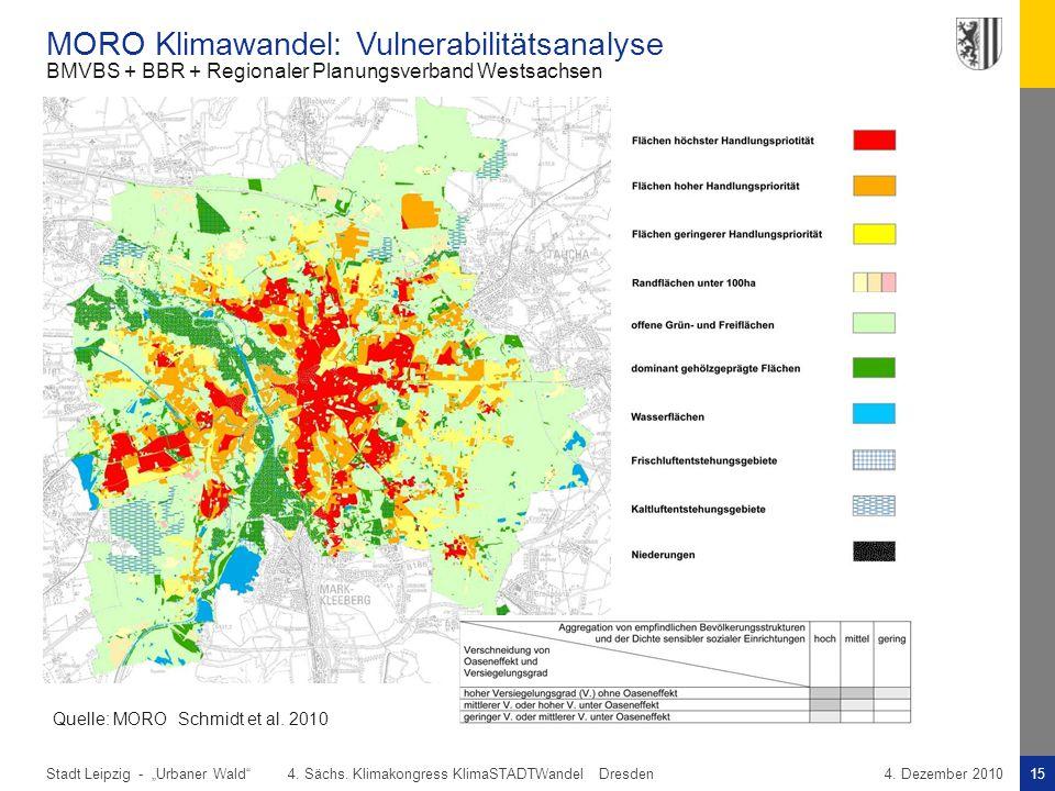 MORO Klimawandel: Vulnerabilitätsanalyse