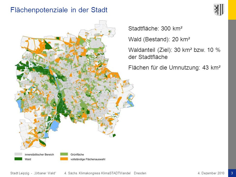 Flächenpotenziale in der Stadt