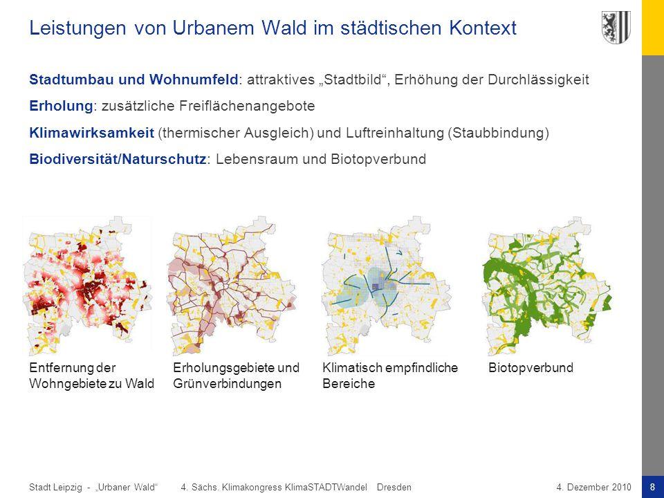 Leistungen von Urbanem Wald im städtischen Kontext