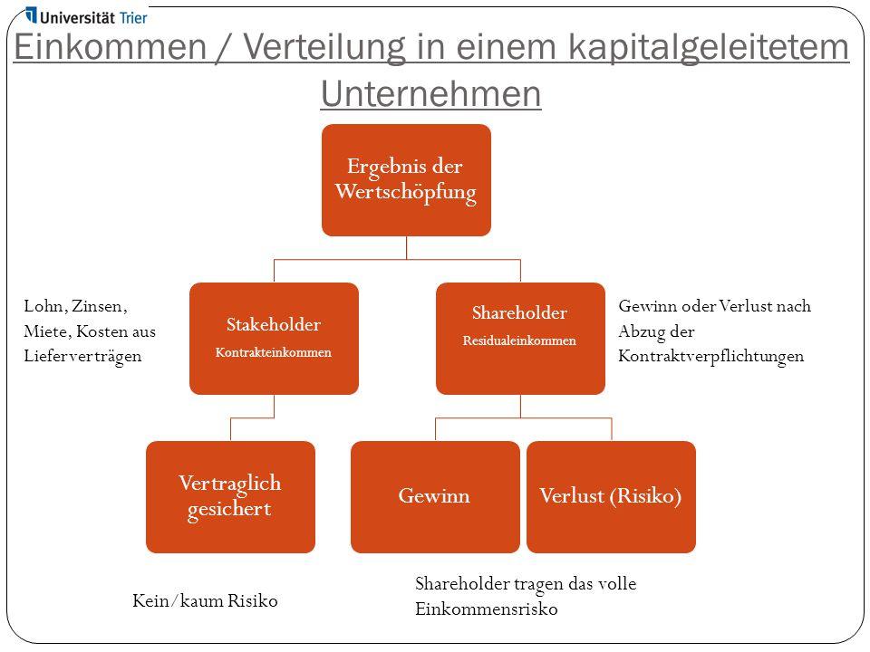 Einkommen / Verteilung in einem kapitalgeleitetem Unternehmen