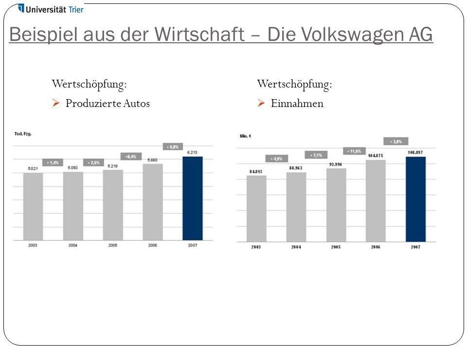 Beispiel aus der Wirtschaft – Die Volkswagen AG