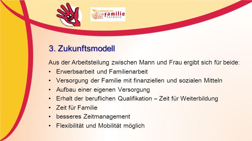 3. Zukunftsmodell Aus der Arbeitsteilung zwischen Mann und Frau ergibt sich für beide: Erwerbsarbeit und Familienarbeit.