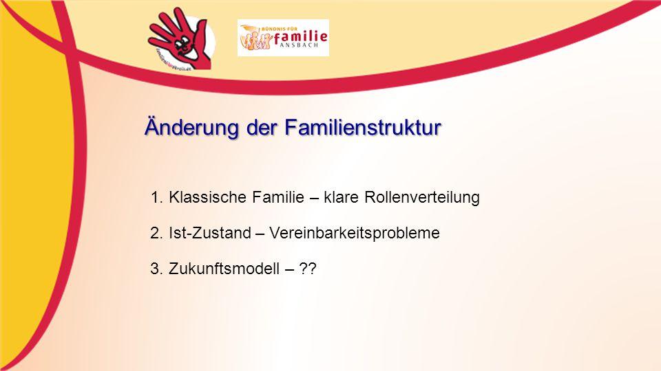 Änderung der Familienstruktur