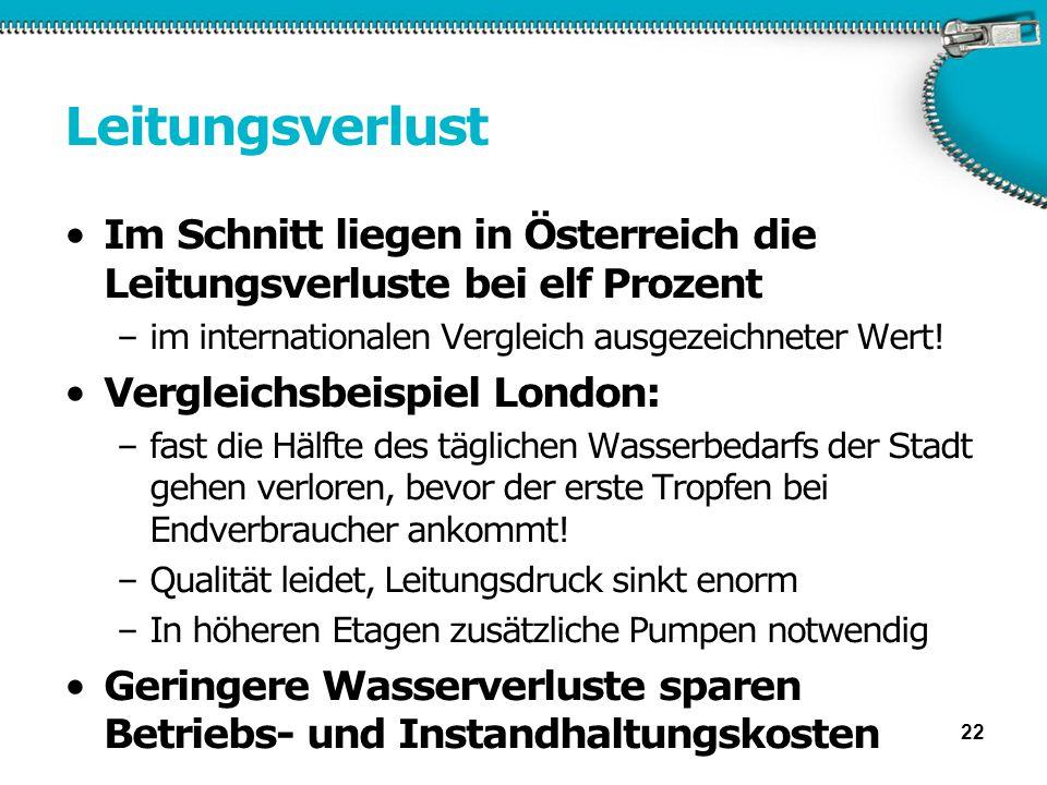 Leitungsverlust Im Schnitt liegen in Österreich die Leitungsverluste bei elf Prozent. im internationalen Vergleich ausgezeichneter Wert!
