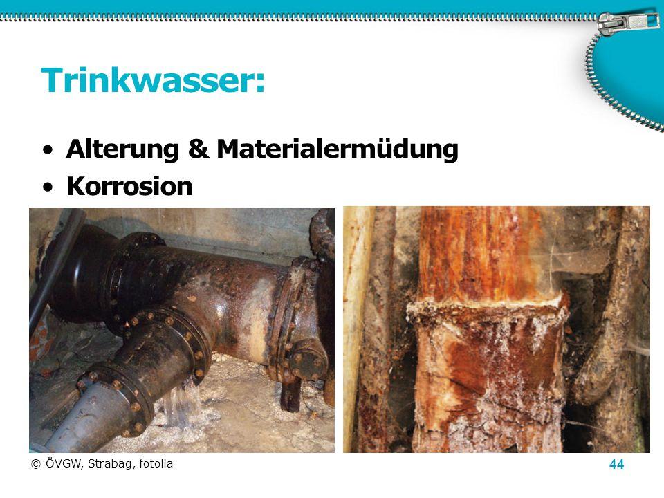 Trinkwasser: Alterung & Materialermüdung Korrosion