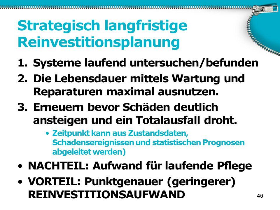 Strategisch langfristige Reinvestitionsplanung