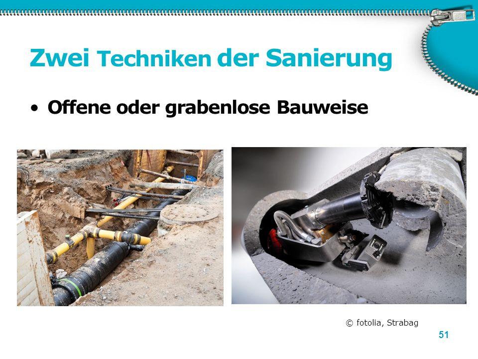 Zwei Techniken der Sanierung