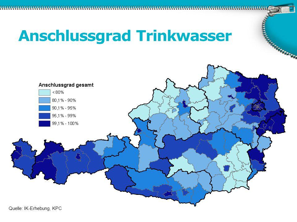 Anschlussgrad Trinkwasser
