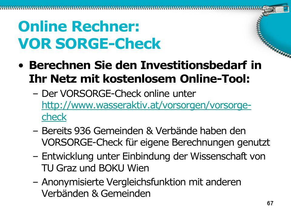 Online Rechner: VOR SORGE-Check