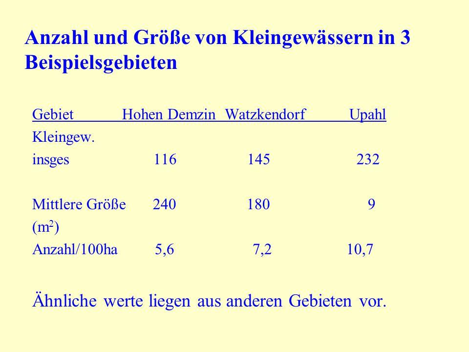 Anzahl und Größe von Kleingewässern in 3 Beispielsgebieten
