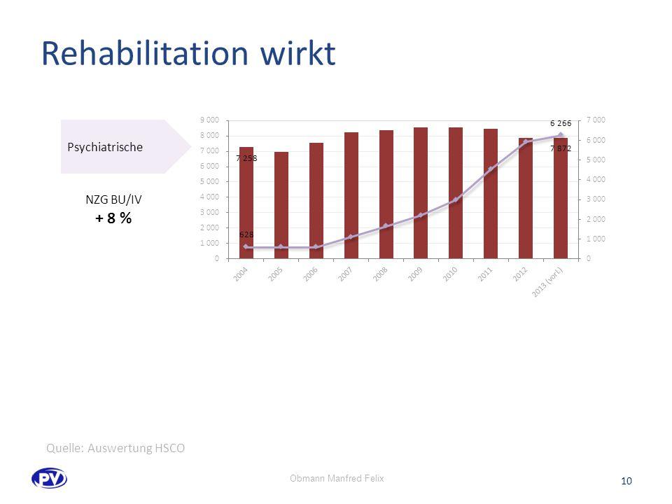 Rehabilitation wirkt + 8 % Psychiatrische NZG BU/IV