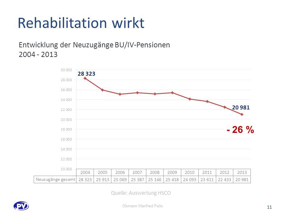 Rehabilitation wirkt - 26 % Entwicklung der Neuzugänge BU/IV-Pensionen