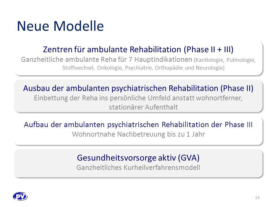 Neue Modelle Zentren für ambulante Rehabilitation (Phase II + III)