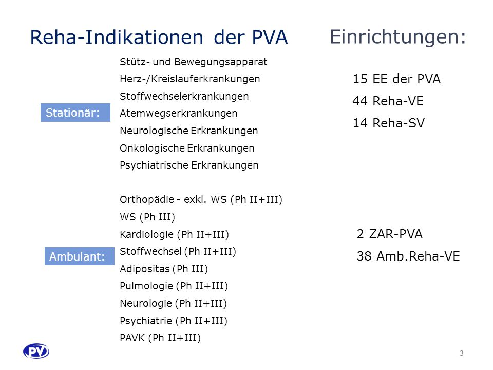 Reha-Indikationen der PVA