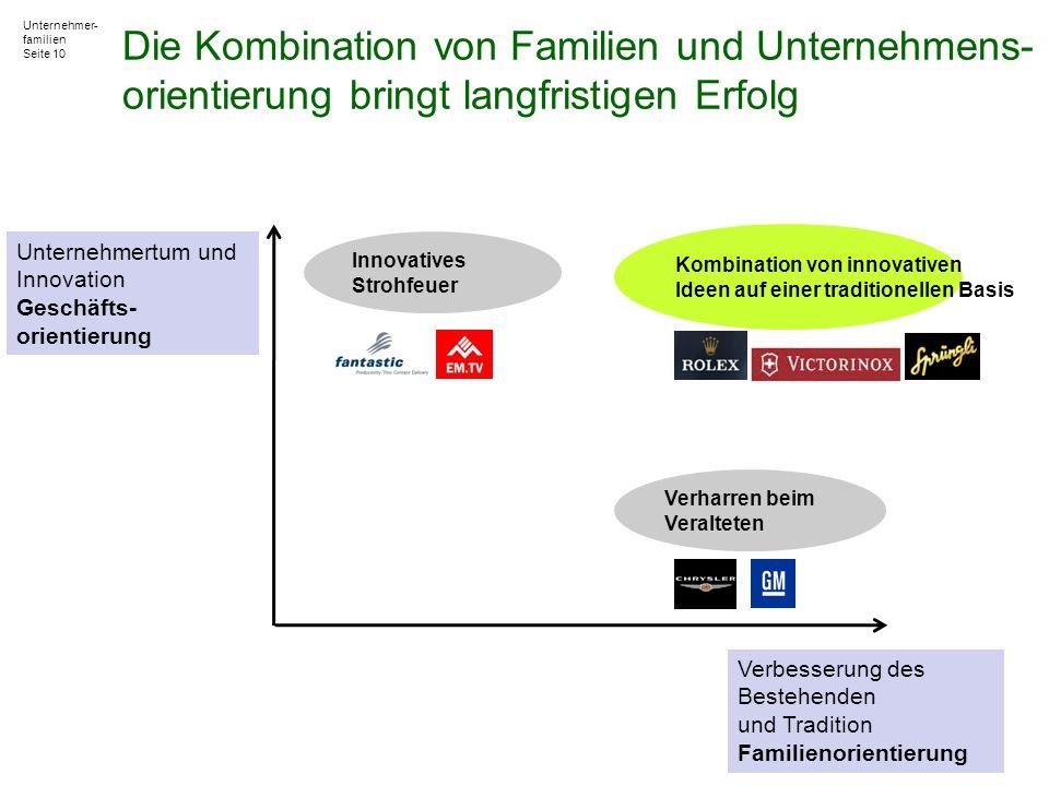 Die Kombination von Familien und Unternehmens-orientierung bringt langfristigen Erfolg