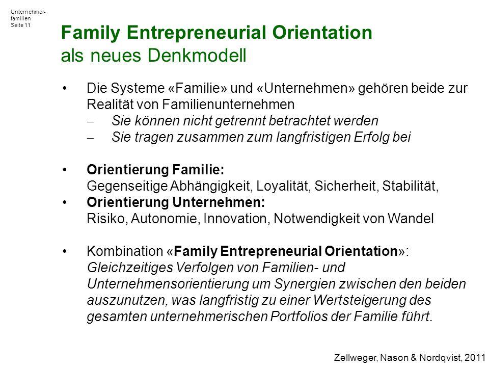 Family Entrepreneurial Orientation als neues Denkmodell