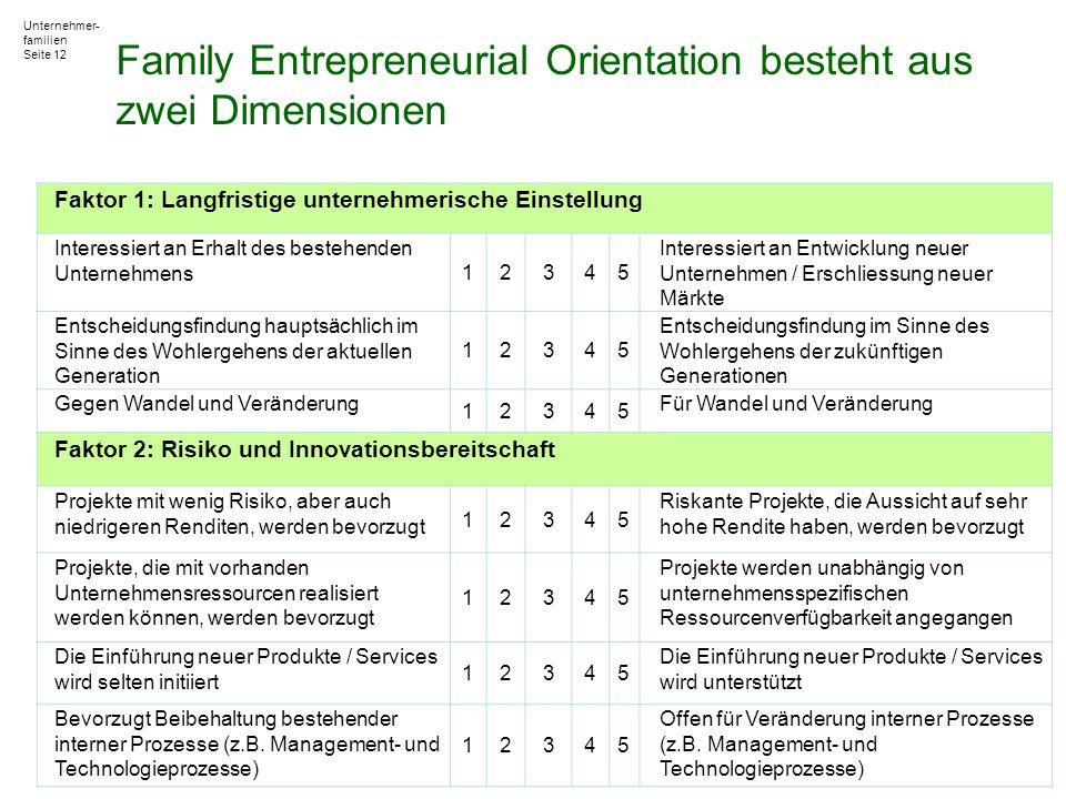 Family Entrepreneurial Orientation besteht aus zwei Dimensionen