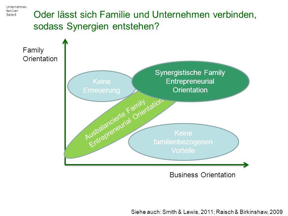 Oder lässt sich Familie und Unternehmen verbinden, sodass Synergien entstehen