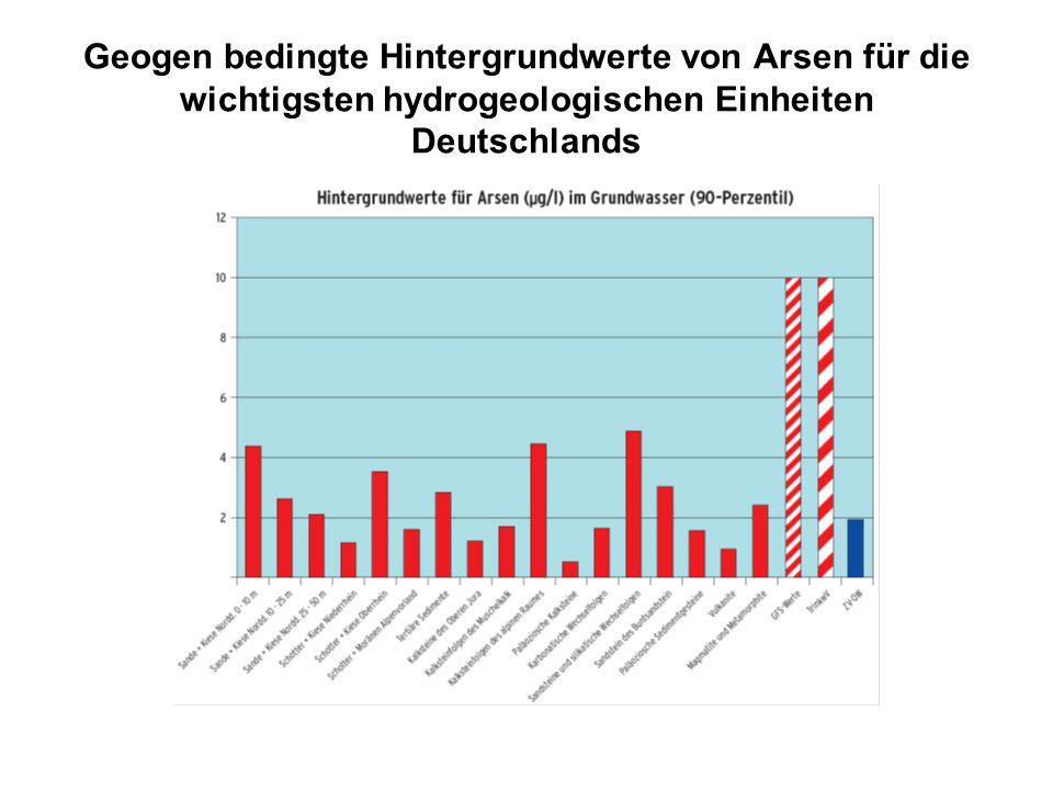 Geogen bedingte Hintergrundwerte von Arsen für die wichtigsten hydrogeologischen Einheiten Deutschlands