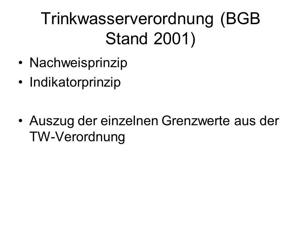 Trinkwasserverordnung (BGB Stand 2001)