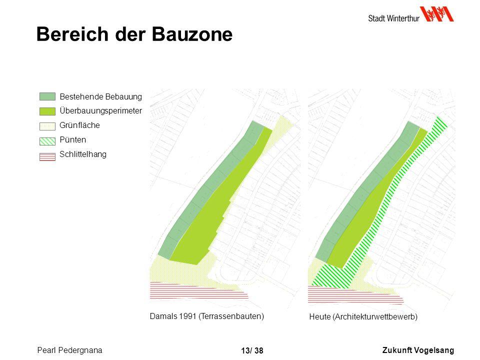 Bereich der Bauzone Bestehende Bebauung Überbauungsperimeter
