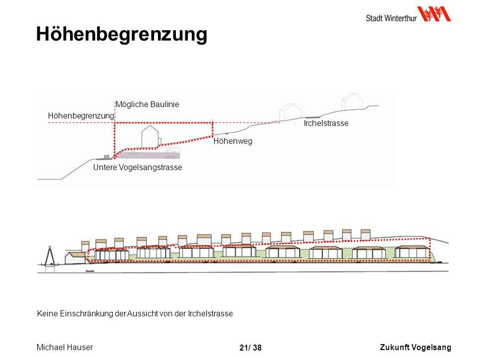 Höhenbegrenzung Mögliche Baulinie Höhenbegrenzung Irchelstrasse