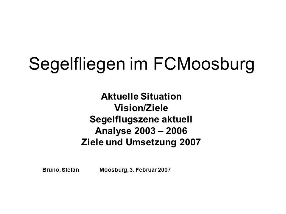 Segelfliegen im FCMoosburg