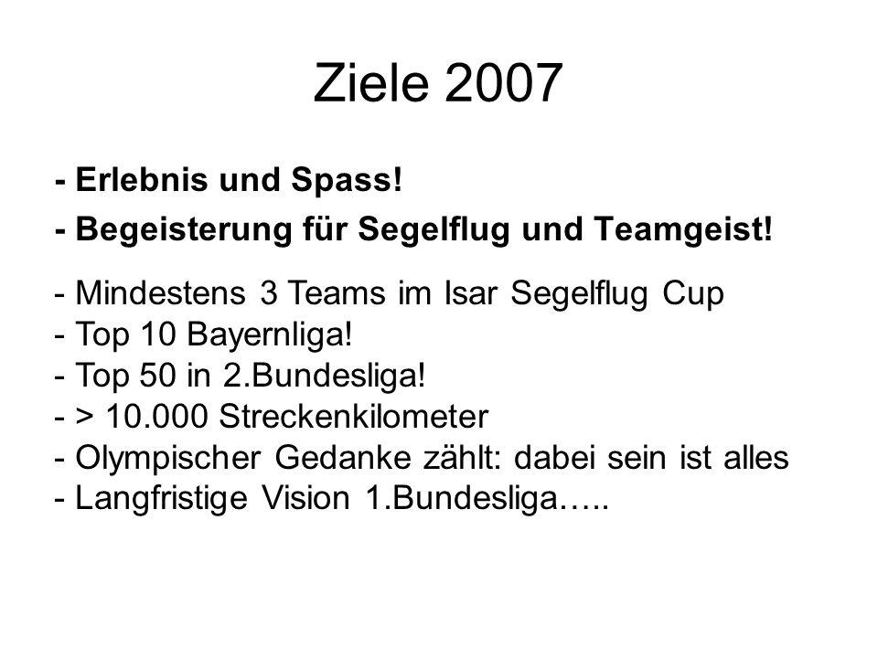 Ziele 2007 - Erlebnis und Spass!