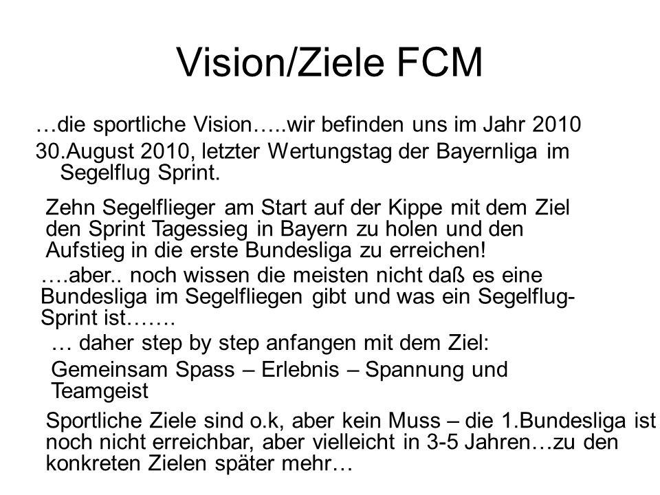Vision/Ziele FCM …die sportliche Vision…..wir befinden uns im Jahr 2010. 30.August 2010, letzter Wertungstag der Bayernliga im Segelflug Sprint.