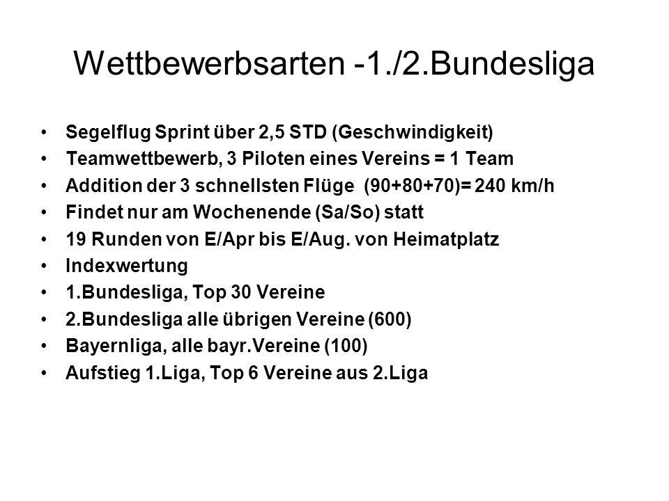 Wettbewerbsarten -1./2.Bundesliga