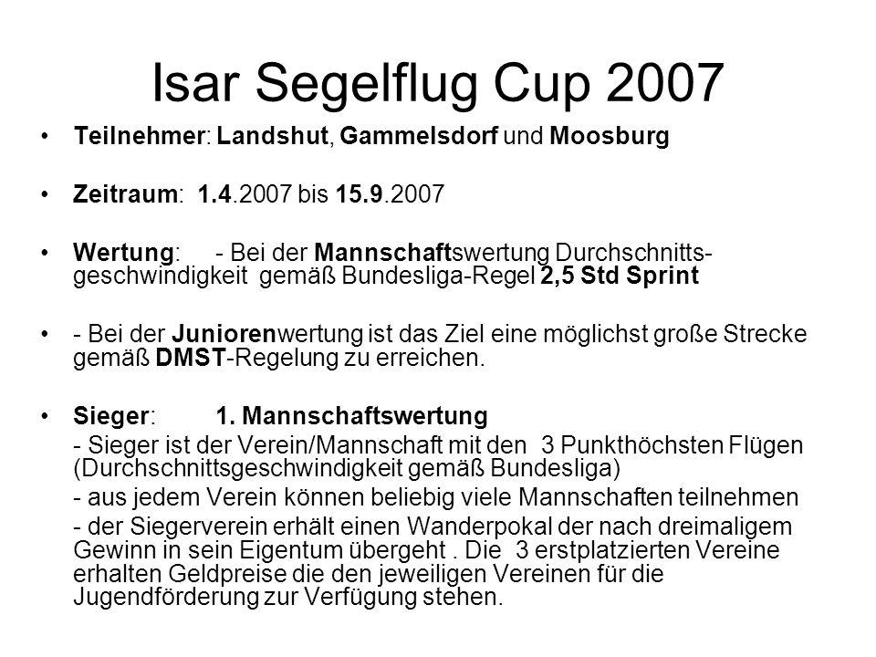 Isar Segelflug Cup 2007 Teilnehmer: Landshut, Gammelsdorf und Moosburg