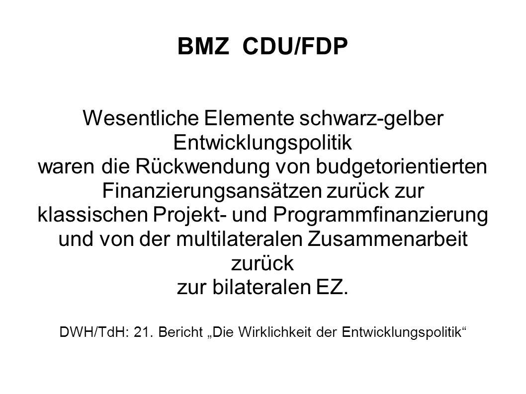 BMZ CDU/FDP Wesentliche Elemente schwarz-gelber Entwicklungspolitik