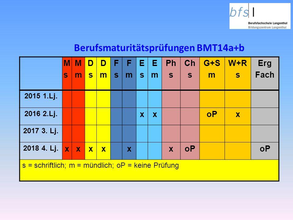 Berufsmaturitätsprüfungen BMT14a+b