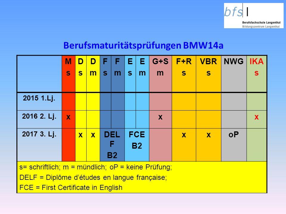 Berufsmaturitätsprüfungen BMW14a