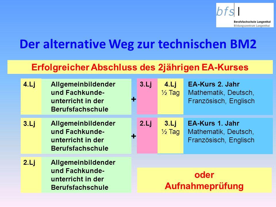 Der alternative Weg zur technischen BM2