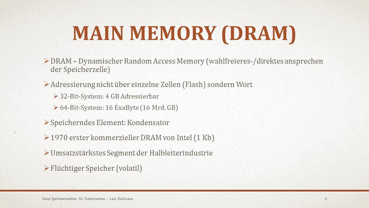 Main Memory (DRAM) DRAM – Dynamischer Random Access Memory (wahlfreieres-/direktes ansprechen der Speicherzelle)