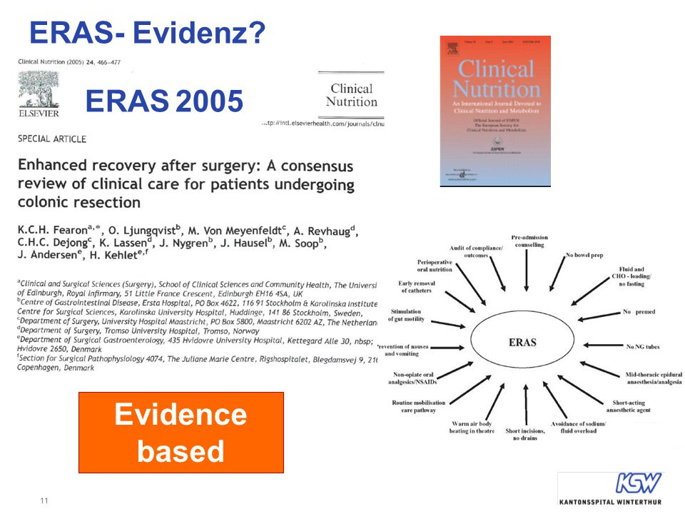 ERAS- Evidenz ERAS 2005 Evidence based
