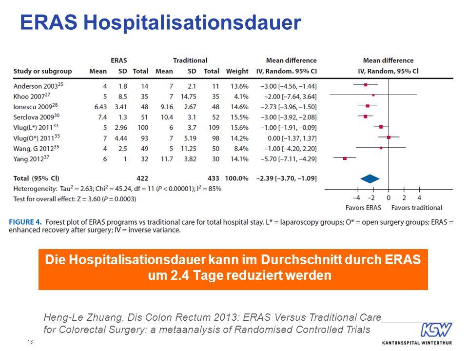 ERAS Hospitalisationsdauer