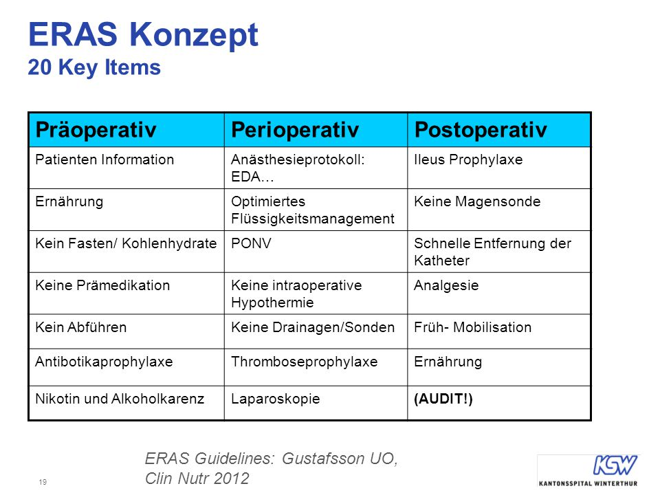 ERAS Konzept 20 Key Items Präoperativ Perioperativ Postoperativ